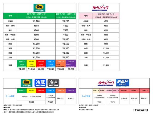 20171003 箱別 ヤマトサイズ対応表.jpg